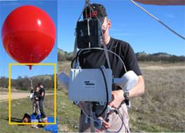 Ballon Based Video Surveillance (military)